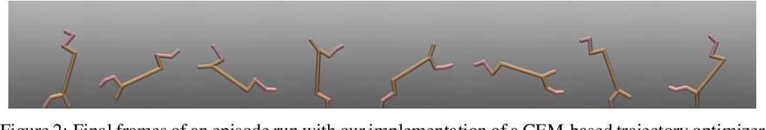 Figure 2 for MBRL-Lib: A Modular Library for Model-based Reinforcement Learning