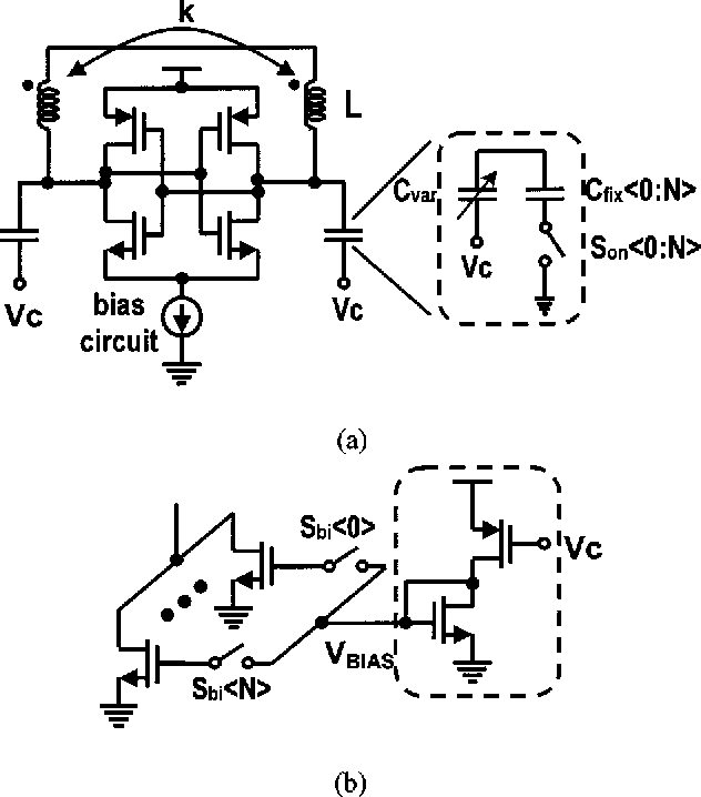 Figure 10 From A Fully Integrated Cmos Frequency Synthesizer With