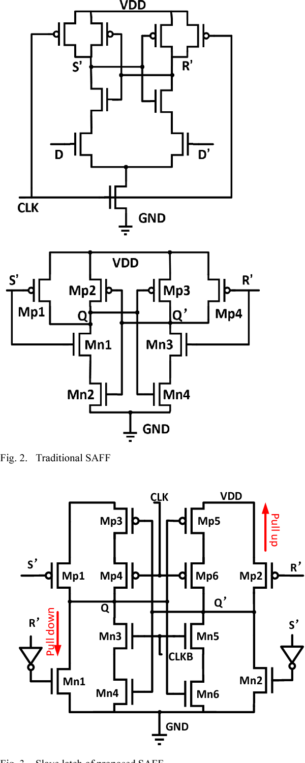 Figure 10 from A 1.27mW 20Gbps 1:16 DEMUX with a symmetrical-edge-delay  sense amplifier - Semantic Scholar