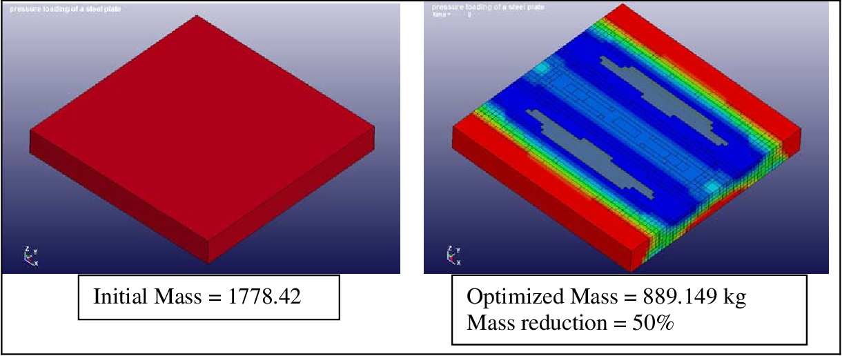 Figure 10 from Topology Optimization Based Lightweight Armor