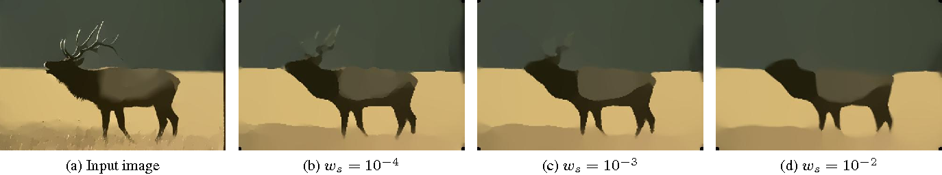 Figure 4 for AMAT: Medial Axis Transform for Natural Images
