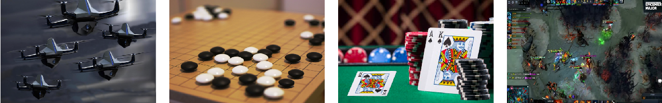 Figure 3 for Multi-Agent Reinforcement Learning: A Selective Overview of Theories and Algorithms