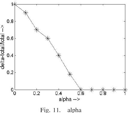 Fig. 11. alpha