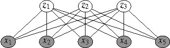 Figure 2 for Deep Learning for Multi-label Classification