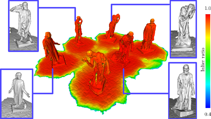 Figure 1 for PSDF Fusion: Probabilistic Signed Distance Function for On-the-fly 3D Data Fusion and Scene Reconstruction