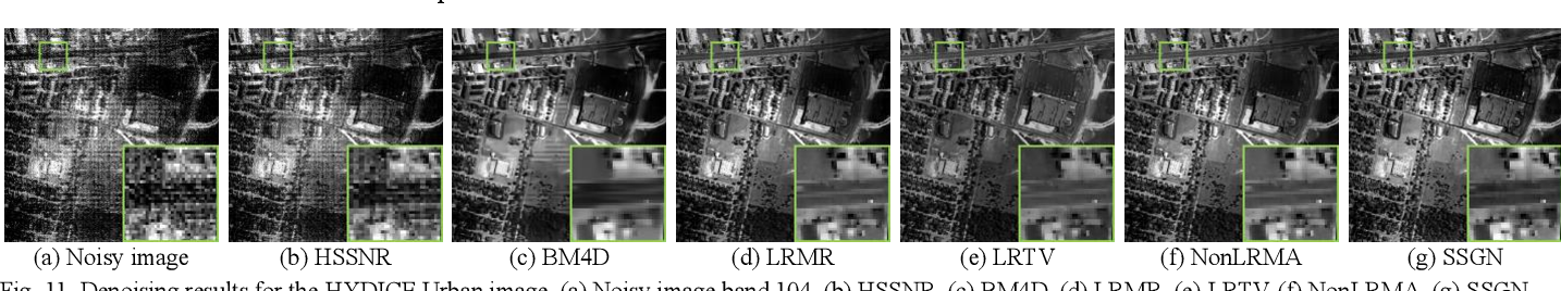 Figure 3 for Hybrid Noise Removal in Hyperspectral Imagery With a Spatial-Spectral Gradient Network