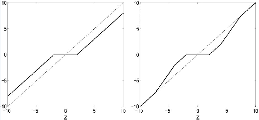 Figure 1 for Local Region Sparse Learning for Image-on-Scalar Regression