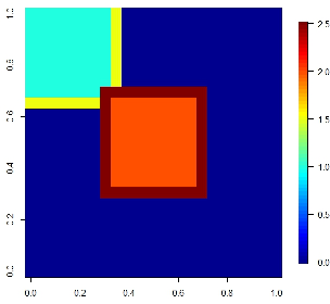 Figure 3 for Local Region Sparse Learning for Image-on-Scalar Regression
