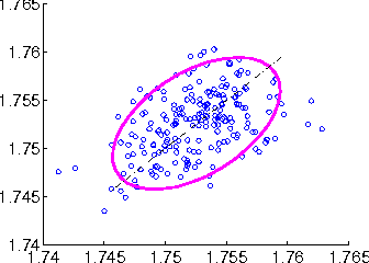 Figure 4 for A Test of Relative Similarity For Model Selection in Generative Models