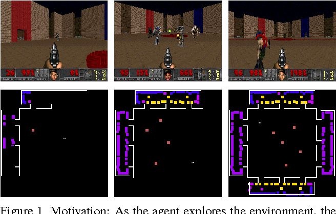 Figure 1 for Playing Doom with SLAM-Augmented Deep Reinforcement Learning