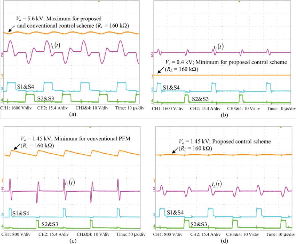 Control of ZCS-SR Inverter-Fed Voltage Multiplier-Based High-Voltage
