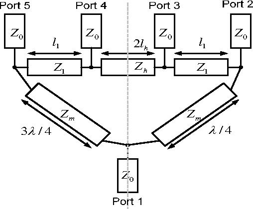 power divider design Design of N-way Power Divider Similar to the Bagley Polygon Divider ...