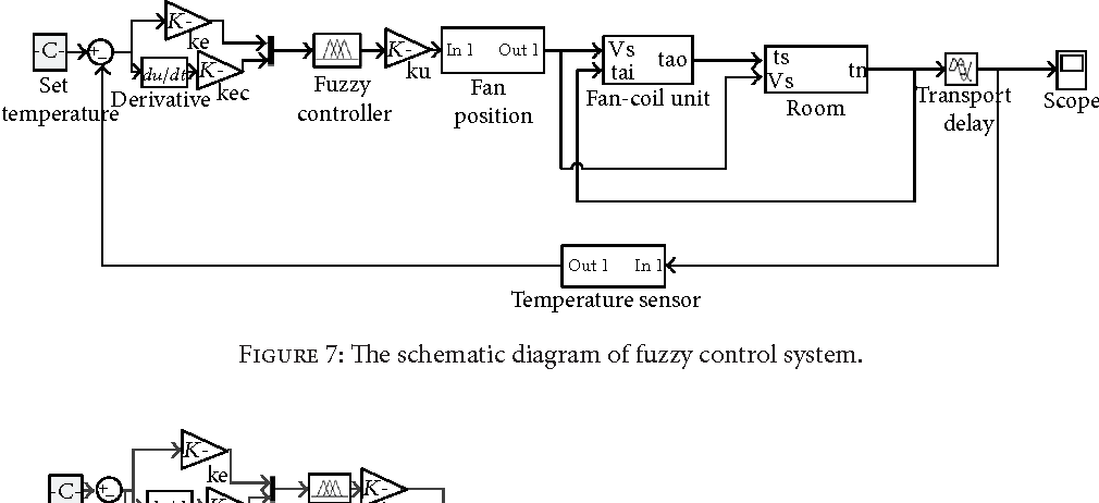 PDF] Experimental Study on Intelligent Control Scheme for