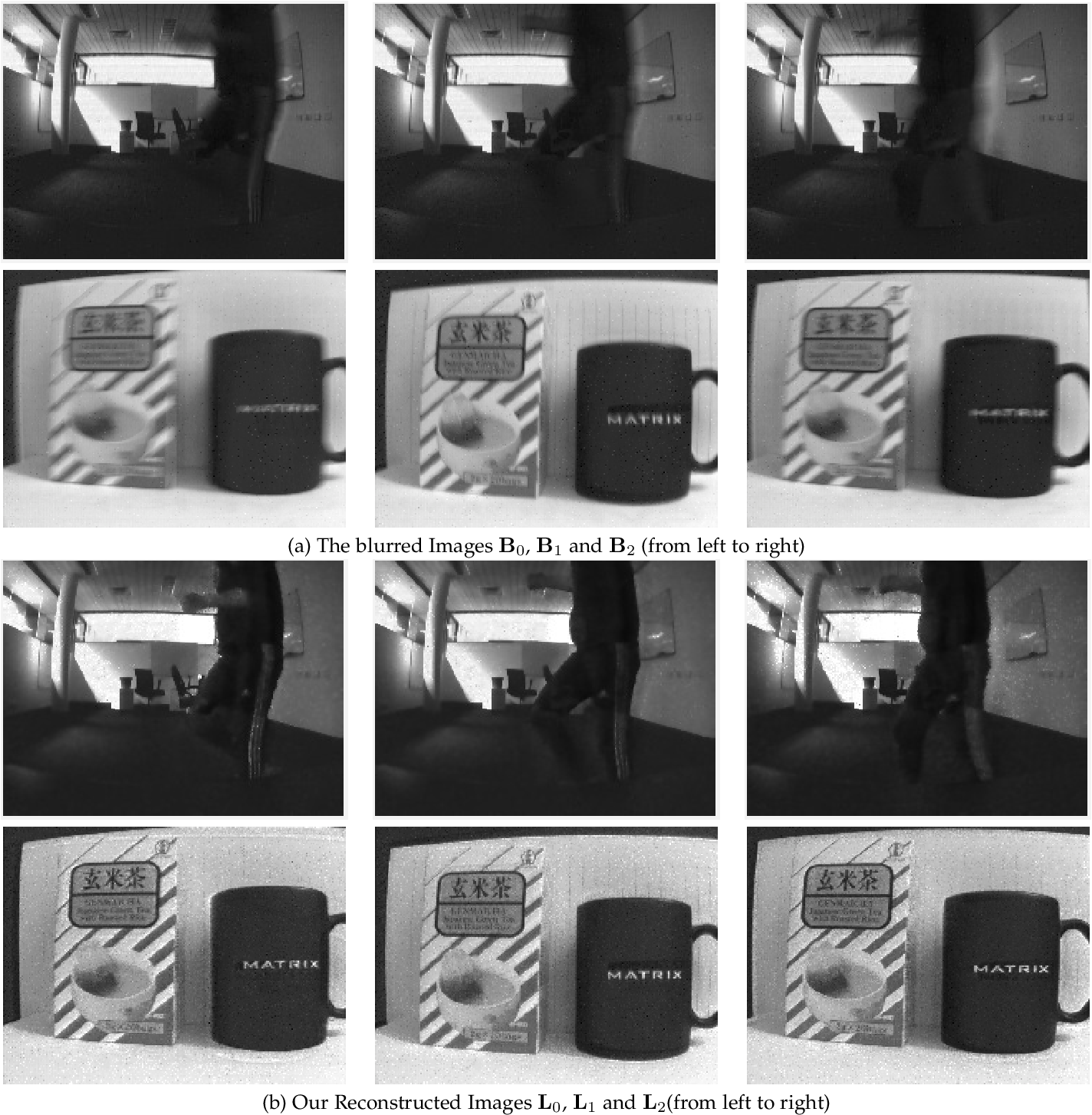 Figure 4 for Bringing Blurry Alive at High Frame-Rate with an Event Camera