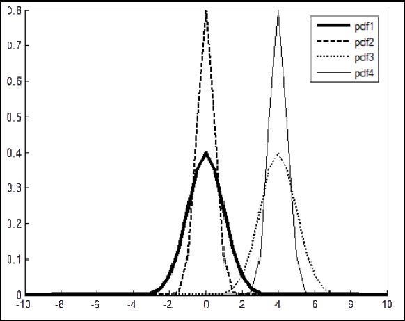 Figure 1 for Inclusion within Continuous Belief Functions