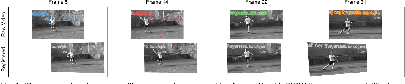 Figure 1 for Panoramic Robust PCA for Foreground-Background Separation on Noisy, Free-Motion Camera Video