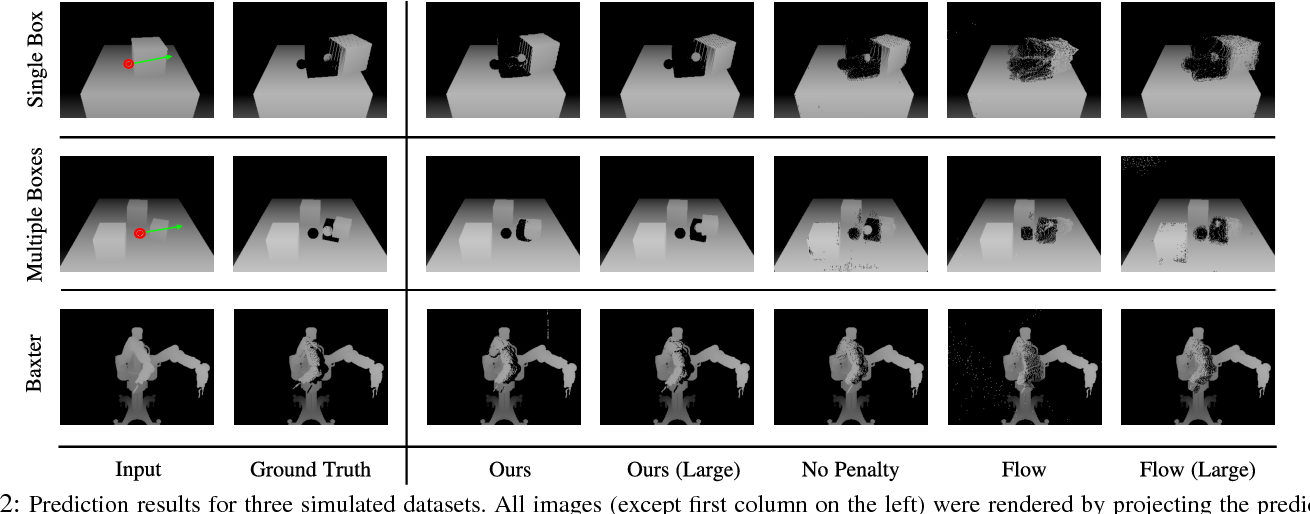 Figure 2 for SE3-Nets: Learning Rigid Body Motion using Deep Neural Networks