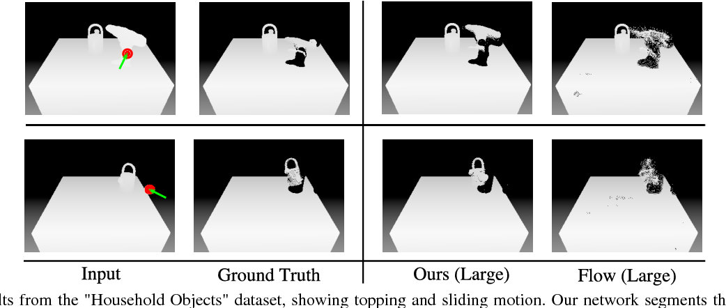 Figure 3 for SE3-Nets: Learning Rigid Body Motion using Deep Neural Networks
