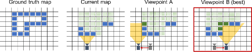 Figure 1 for Learn-to-Score: Efficient 3D Scene Exploration by Predicting View Utility