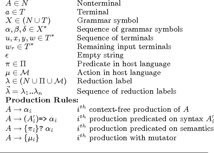 ANTLR - Semantic Scholar