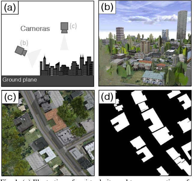 Figure 1 for The Synthinel-1 dataset: a collection of high resolution synthetic overhead imagery for building segmentation