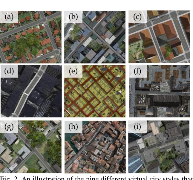 Figure 3 for The Synthinel-1 dataset: a collection of high resolution synthetic overhead imagery for building segmentation
