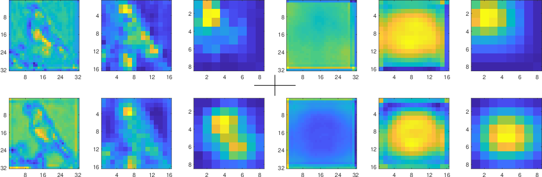 Figure 1 for Convolution with even-sized kernels and symmetric padding