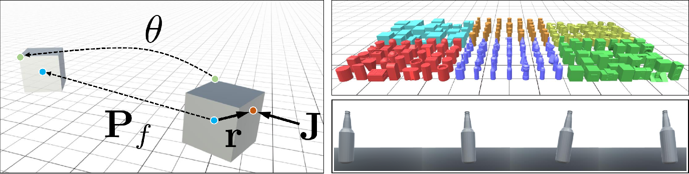 Figure 1 for Learning Generalizable Physical Dynamics of 3D Rigid Objects