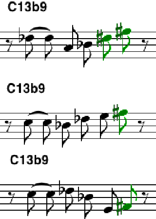 Fig. 3. Licks over C13b9 in the pattern (R8 S4 C8 S8 S8 L8 R8)