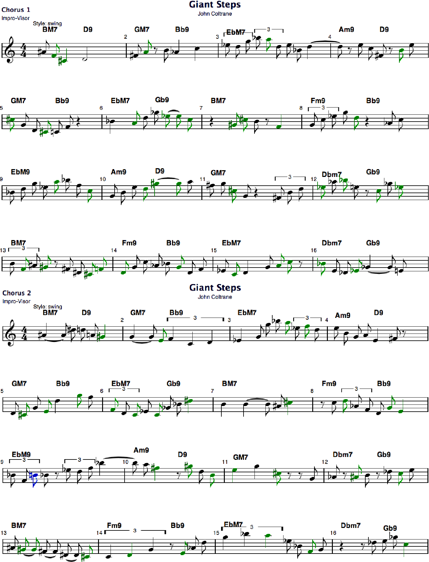 Fig. 7. Typical choruses generated on John Coltrane's Giant Steps