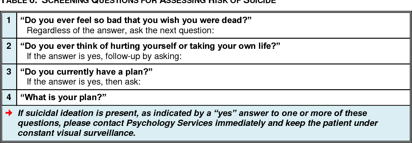 Table 6 from Management of bipolar disorder  - Semantic Scholar