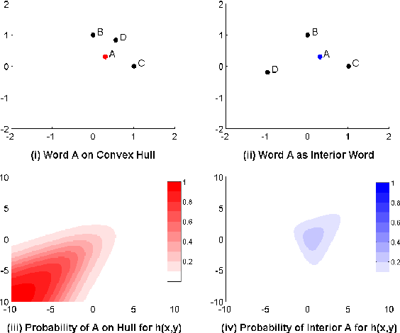 Figure 1 for Stolen Probability: A Structural Weakness of Neural Language Models