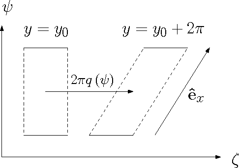 Figure 5 From Bout A Framework For Parallel Plasma border=