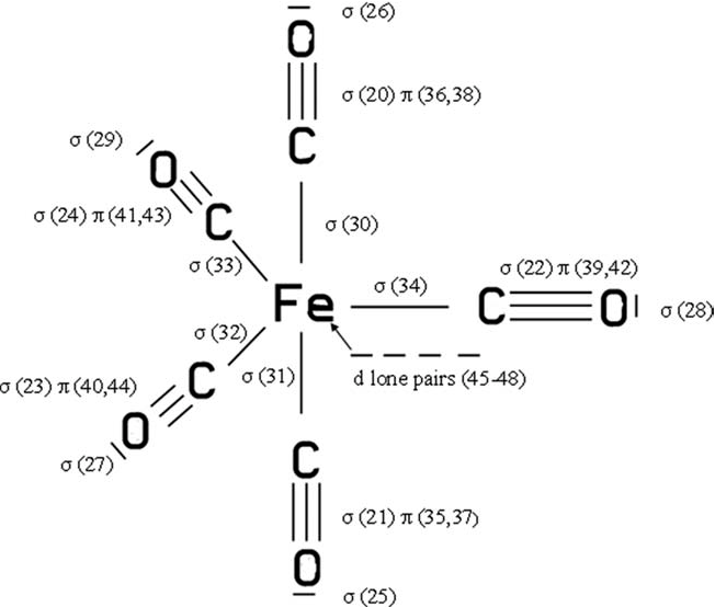 lewis structure of fe(co)5 as obtained from the shape