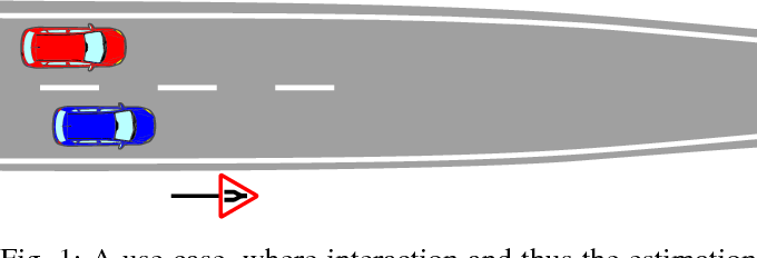Figure 1 for Decision-Time Postponing Motion Planning for Combinatorial Uncertain Maneuvering