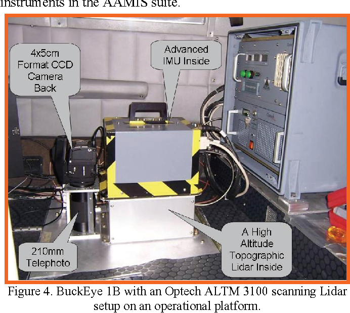 Figure 4 from An advanced airborne multisensor imaging system for