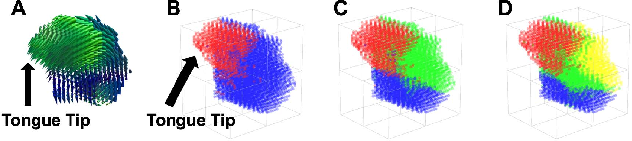 Figure 4 for A Sparse Non-negative Matrix Factorization Framework for Identifying Functional Units of Tongue Behavior from MRI