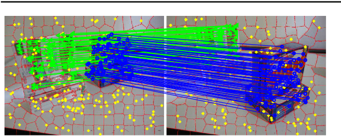 Figure 3 for Superpixel-guided Two-view Deterministic Geometric Model Fitting