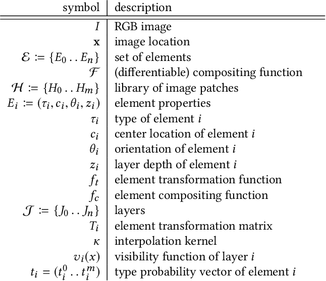 Figure 2 for Discovering Pattern Structure Using Differentiable Compositing