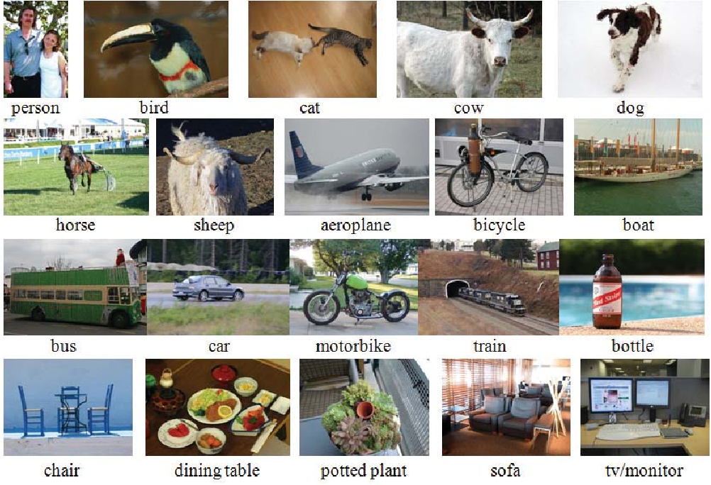 Figure 1 for Multiview Hessian Regularization for Image Annotation