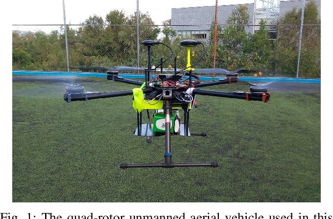 Figure 1 for Object recognition and tracking using Haar-like Features Cascade Classifiers: Application to a quad-rotor UAV
