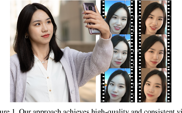 Figure 1 for Neural Video Portrait Relighting in Real-time via Consistency Modeling