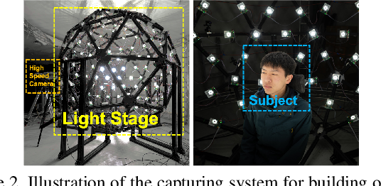Figure 3 for Neural Video Portrait Relighting in Real-time via Consistency Modeling