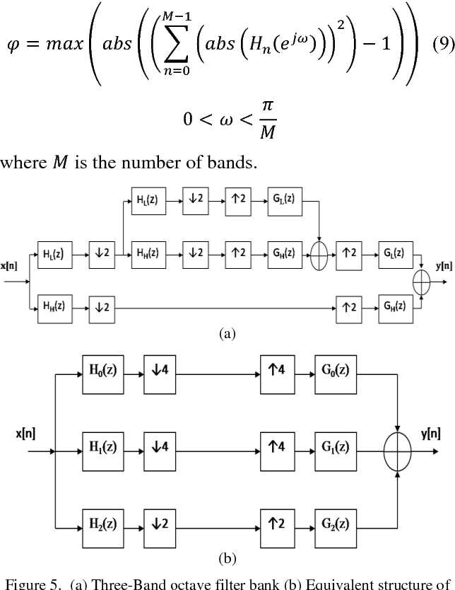 PDF] Design and Analysis of Uniform-Band and Octave-Band Tree