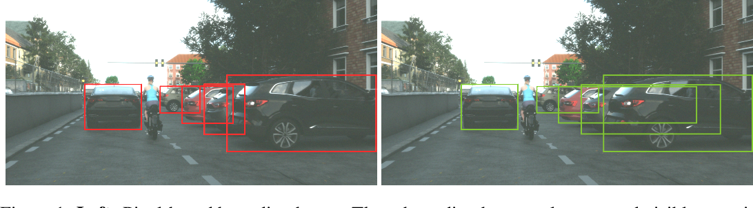 Figure 1 for Visibility Guided NMS: Efficient Boosting of Amodal Object Detection in Crowded Traffic Scenes