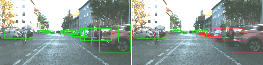 Figure 3 for Visibility Guided NMS: Efficient Boosting of Amodal Object Detection in Crowded Traffic Scenes