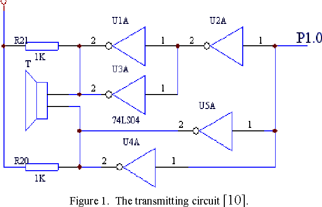 Ultrasonic Distance Measurement Based On Infrared Communication