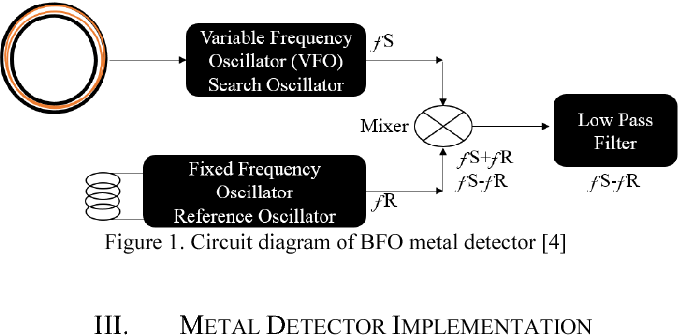 Figure 1 from The Construction of a Robotic Vehicle Metal Detector