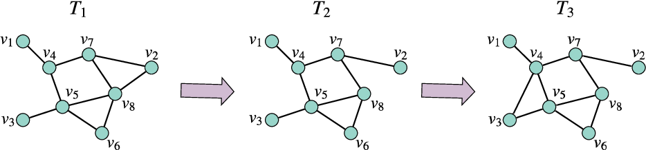 Figure 2 for Generative Adversarial Networks for Spatio-temporal Data: A Survey