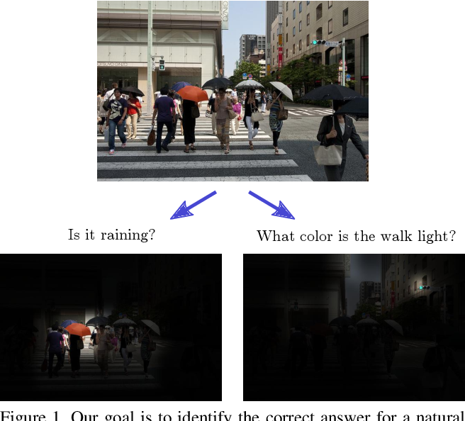 Figure 1 for Where To Look: Focus Regions for Visual Question Answering